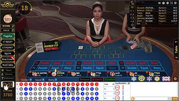 วิธีเล่นเกมส์สู้วัวกระทิงออนไลน์ dg casino