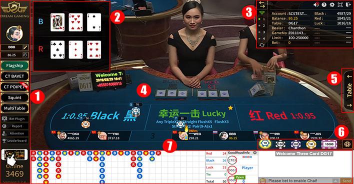 วิธีเล่น THREE CARD