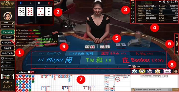 ปุ่มควบคุมเกมส์บาคาร่า dg casino